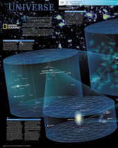The Universe Map